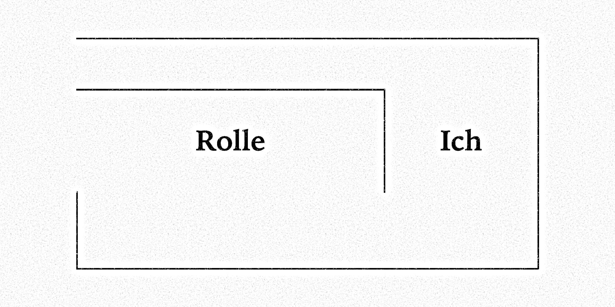 Form of the firm-Darstellung zur Abgrenzung zwischen Rolle und Ich.