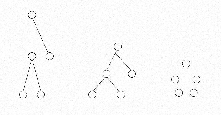 Steile und flache Hierarchien sowie Selbstorganisierte Systeme im visuellen Vergleich.